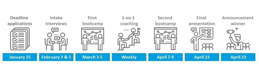 Venture Challenge